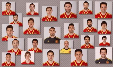 Convocados Seleção Espanhola Copa Confederações