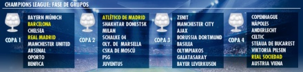 Bombos Champions League 2013-14