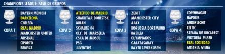 Bombos Champions League 2013-14