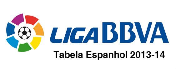 Tabela campeonato espanhol