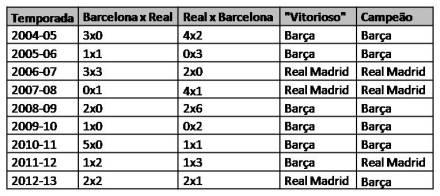 barcelona-realmadrid-resultados